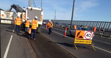 Road Profiling Services