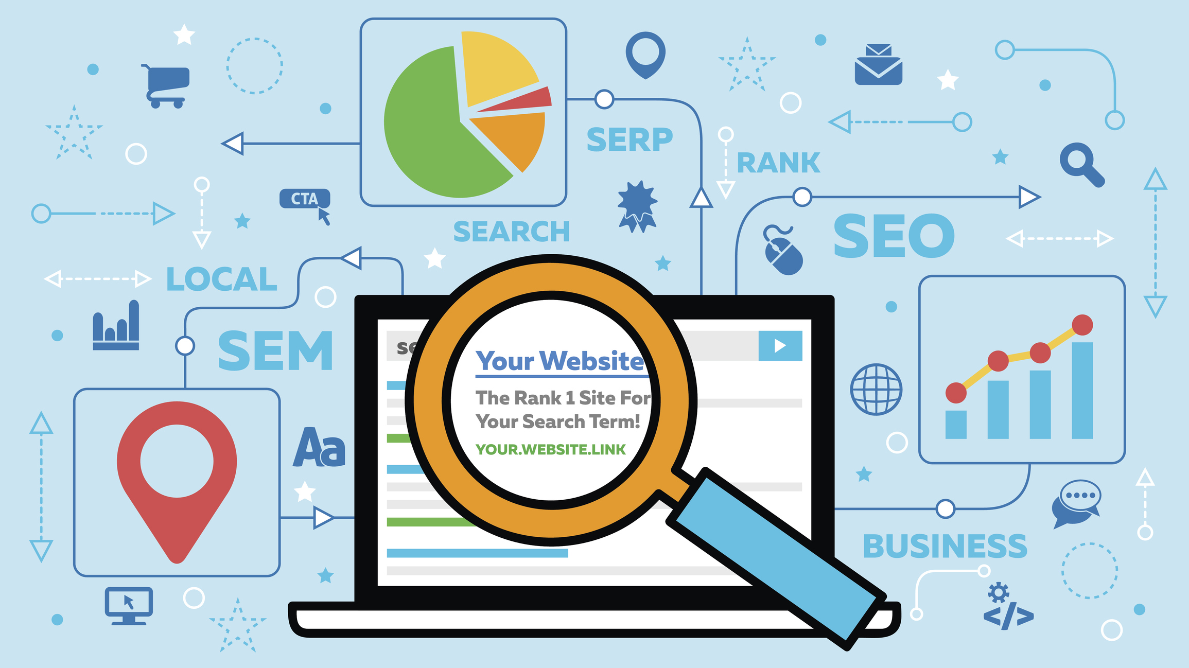 Small Business SEO Cost – How Much Should You Invest?